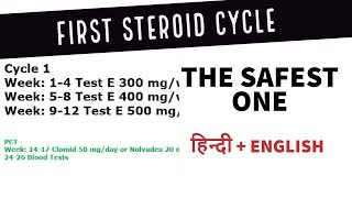What should be your first cycle? What PCT dosages?
