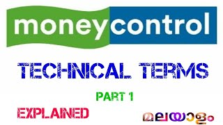 kospi moneycontrol dikhaye - 免费在线视频最佳电影电视节目- CNClips Net