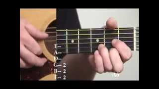 Her majesty - The Beatles Guitar Tutorial