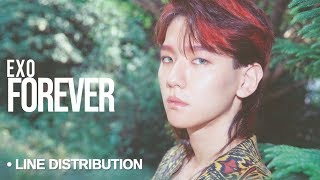 EXO (엑소) - Forever : Line Distribution (Color Coded)