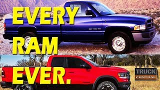 Every Dodge Ram (1981 To 2019) | Truck Central