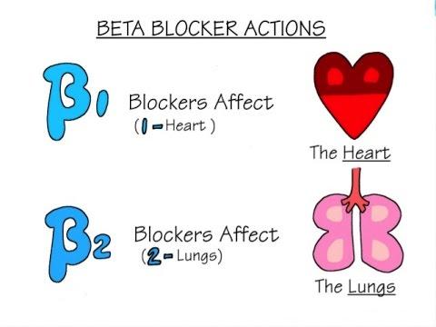 Si e bën ndryshimin e motit në hipertensionit
