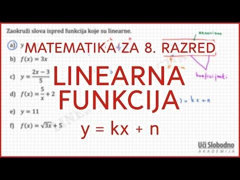 Profesor matematike iz Niša besplatno daje časove na internetu zbog korone