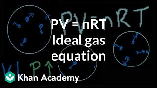 Ideal Gas Equation: PV=nRT