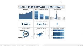 Tableau KPI dashboard Design for Business Dashboards