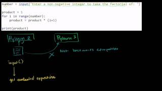 Python 3 Not Backwards Compatible with Python 2