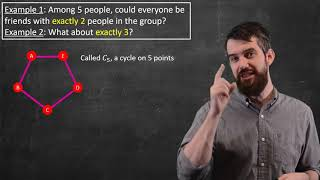 Degree of Vertices | Definition, Theorem & Example | Graph Theory