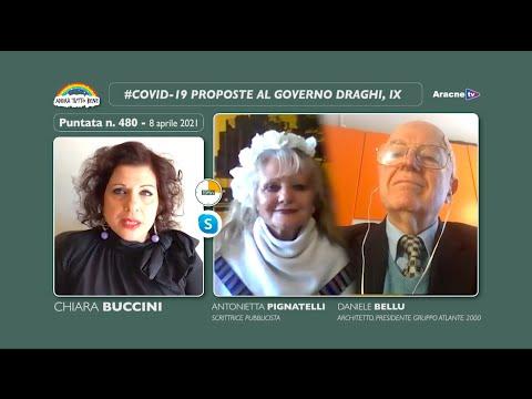 Anteprima del video Daniele BELLU, Antonietta PIGNATELLIProposte al governo Draghi, IX