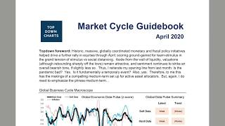 VIDEO: Market Cycle Guidebook