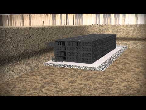 Stormwater Management with the GRAF EcoBloc Inspect