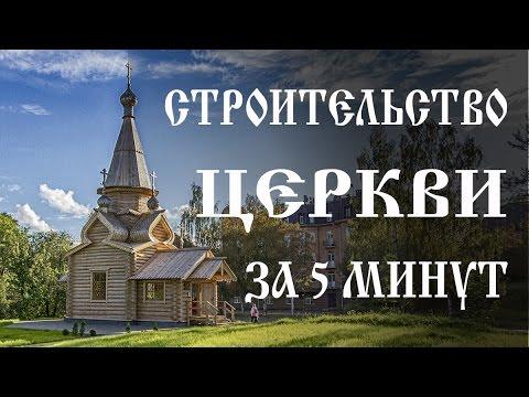 Убранство церкви презентация