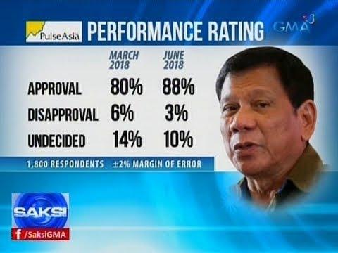 [GMA]  Saksi: Perfomance at trust ratings ni Duterte at ibang opisyal, tumaas sa Pulse Asia poll