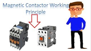 Magnetic Contactor Working Principle in english | How MC Works With Animation | Earth Bondhon