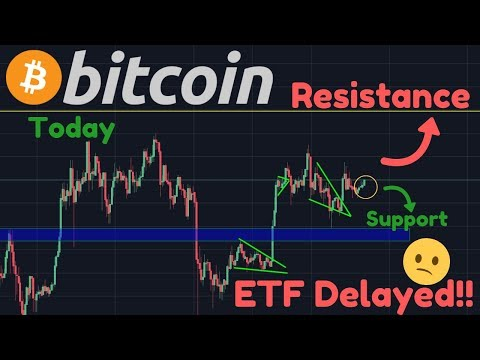 BITCOIN BIG MOVE!! After Consolidation!! | ETF NEWS: DELAYED!! | Q&A