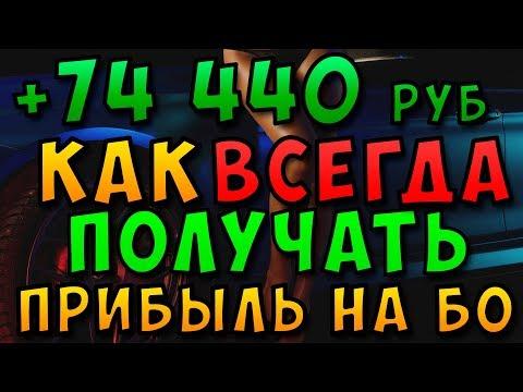 Белорусские брокеры бинарных опционов