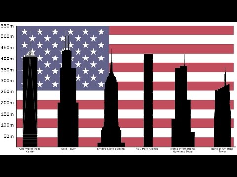 10 Tallest Buildings in the UNITED STATES