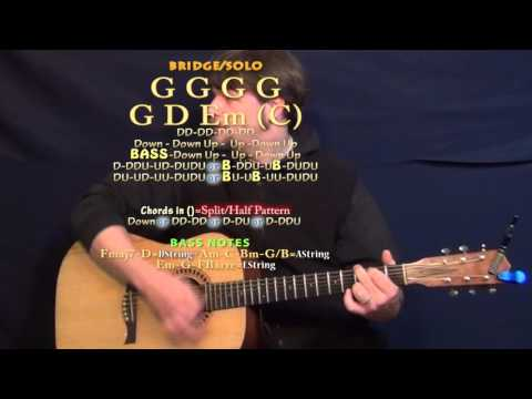 Youth (Troye Sivan) Guitar Lesson Chord Chart