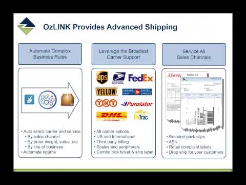 Extend QuickBooks to Streamline eCommerce and Shipping