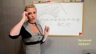 ОБУЧЕНИЕ ТЕОРИЯ УРОК №2 ЭФФЕКТЫ при наращивании ресниц ЧАСТЬ 1 Eyelash learning theory Lesson №2