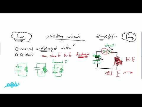 Oscillating circuit - فيزياء لغات - للثانوية العامة - المنهج المصري - نفهم