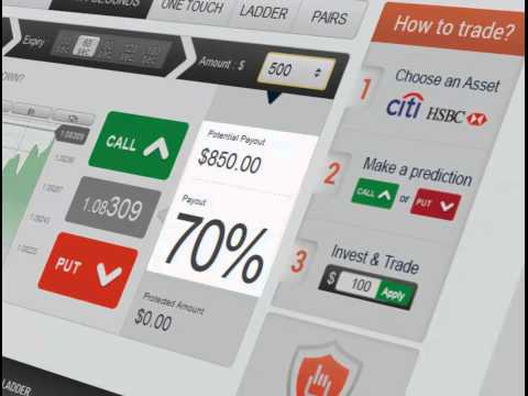Pénzt keresni az interneten egy boton