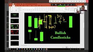 Asas Pembentukan Candlesticks Dan Falsafah Di Sebaliknya | Topik Wajib Tahu | Belajar Asas Saham