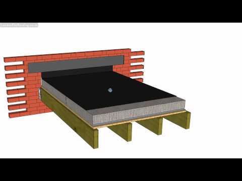 Warm Flat Roof Construction « EPDM Rubber and liquid Flat ...
