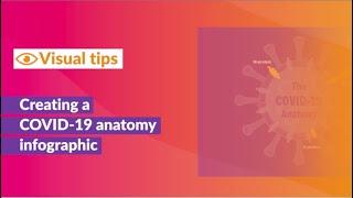 Tutorial   Creating A Coronavirus Covid19 Anatomy Infographic