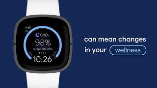 Fitbit Oxygen saturation (SpO2), simplified anuncio