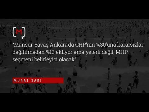 """Murat Sarı: """"Mansur Yavaş Ankara'da CHP'nin %30'una kararsızlar dağıtılmadan %12 ekliyor.."""""""