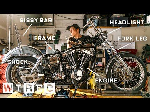 mp4 Harley Davidson Part, download Harley Davidson Part video klip Harley Davidson Part