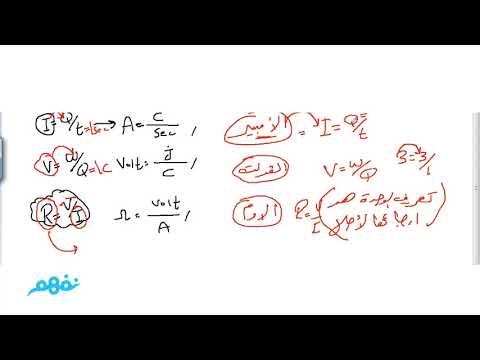 المقاومة النوعية والتوصيليه الكهربية (الجزء 1) - فيزياء - للثانوية العامة -  المنهج المصري - نفهم