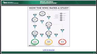 Applying The WWC Standards To Postsecondary Research