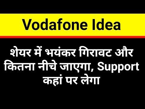 Vodafone Idea शेयर में भयंकर गिरावट और कितना नीचे जाएगा । Vodafone Idea share latest news