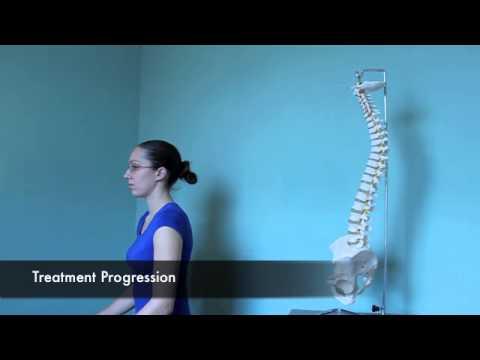 Reduziert Hals Krampf Behandlung verursacht