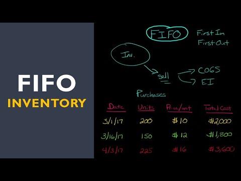 FIFO Inventory Method