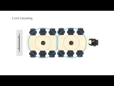 PeopleLink Voice Collaboration PVC 50 WSC 4C Camera