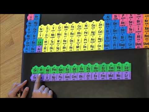 The Periodic Table Song 2018 Update