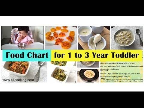 Video Food chart for 1 - 3 year old Toddlers ( Daily food routine for 1+ year baby ) with toddler recipes