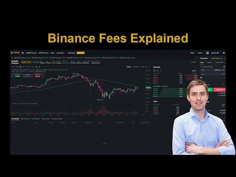 Bitcoin trader 2021