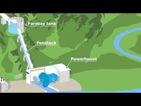 PanGlobal Small Hydro Dam - How It Works