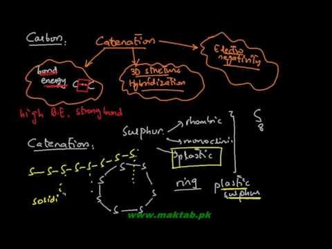 FSc Chemistry Book2, CH 7, LEC 2: Characteristics of Organic Componds (Part 1)