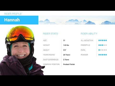 Video: Marhar Jade Snowboard 2019 5 30