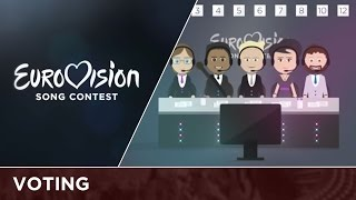 Explanation of the new Eurovision Song Contest voting format