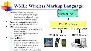 WML(Wireless Markup Language),WML Example