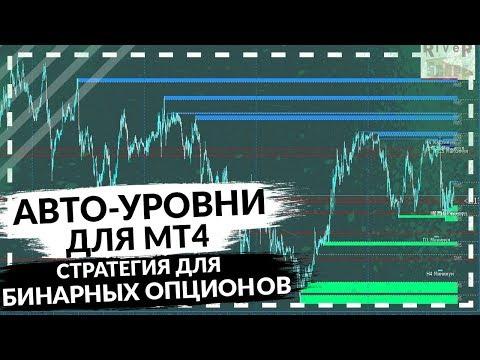 Линии фибоначчи для бинарных опционов как пользоваться видео