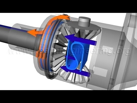 Watch Slip Differential