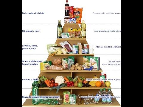 Il ruolo dellinsulina nel metabolismo dei carboidrati