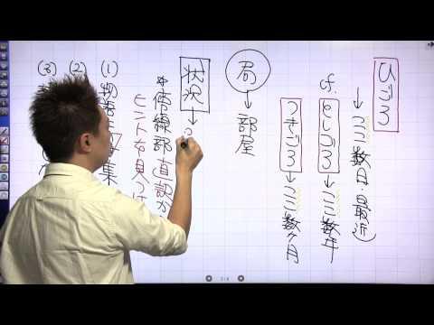 佐藤の「神ワザ」古文 #017 知識編 まとめ4−6