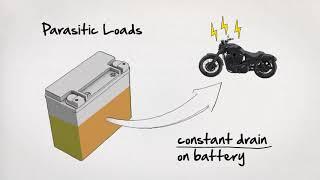 Harley-Davidson Battery Care and Maintenance